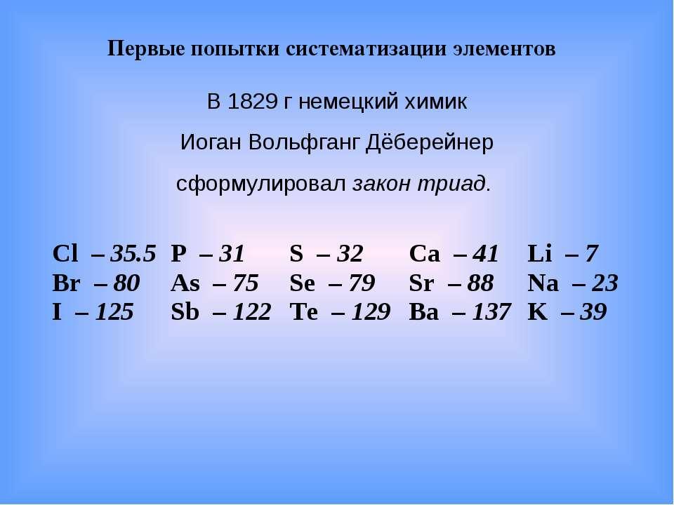 Первые попытки систематизации элементов В 1829 г немецкий химик Иоган Вольфга...