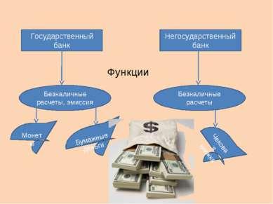 Государственный банк Негосударственный банк Безналичные расчеты, эмиссия Безн...