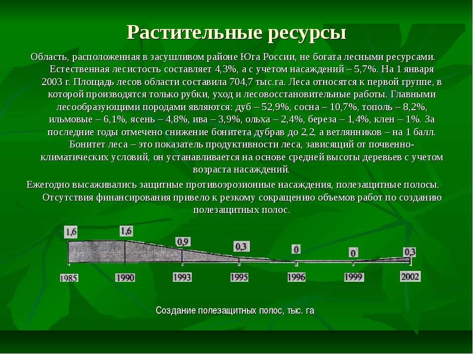 Растительные ресурсы Область, расположенная в засушливом районе Юга России, н...