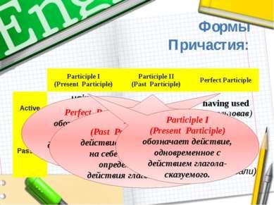 Формы Причастия: Perfect Participle обозначает действие, предшествующее дейст...