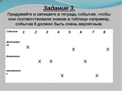 Задание 3. Придумайте и запишите в тетрадь события, чтобы они соответствовали...