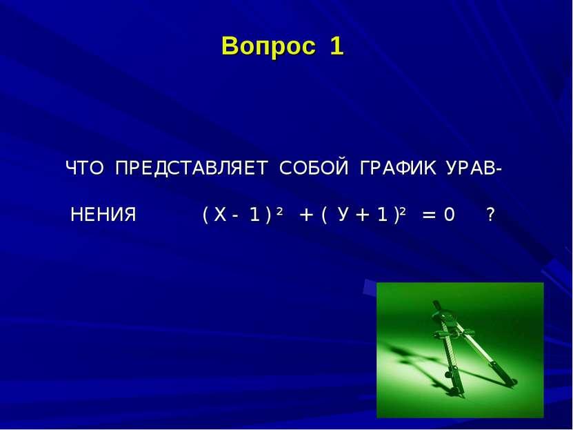 Вопрос 1 ЧТО ПРЕДСТАВЛЯЕТ СОБОЙ ГРАФИК УРАВ- НЕНИЯ ( Х - 1 ) ² + ( У + 1 )² =...