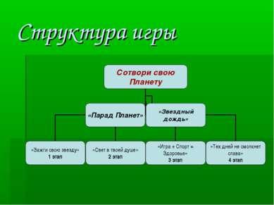 Структура игры