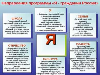 Направления программы «Я - гражданин России»