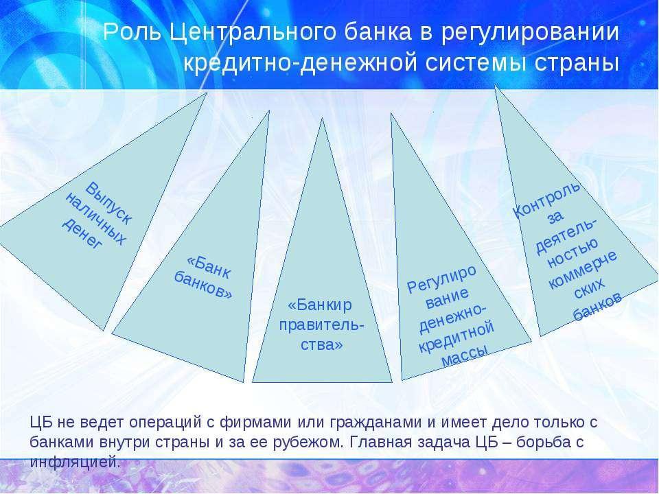 Роль Центрального банка в регулировании кредитно-денежной системы страны Выпу...