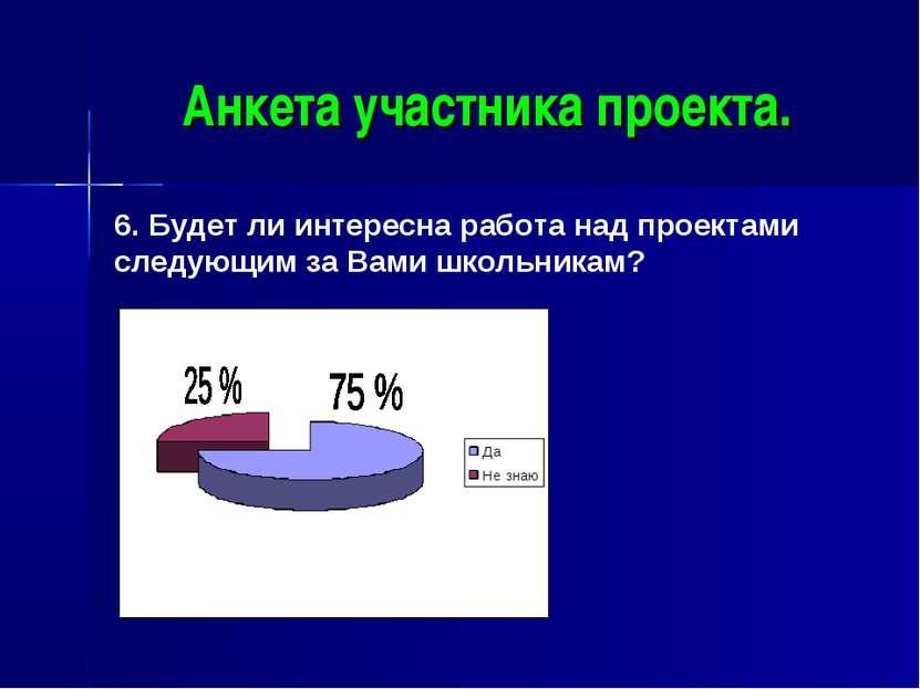 Анкета участника проекта. 6. Будет ли интересна работа над проектами следующи...