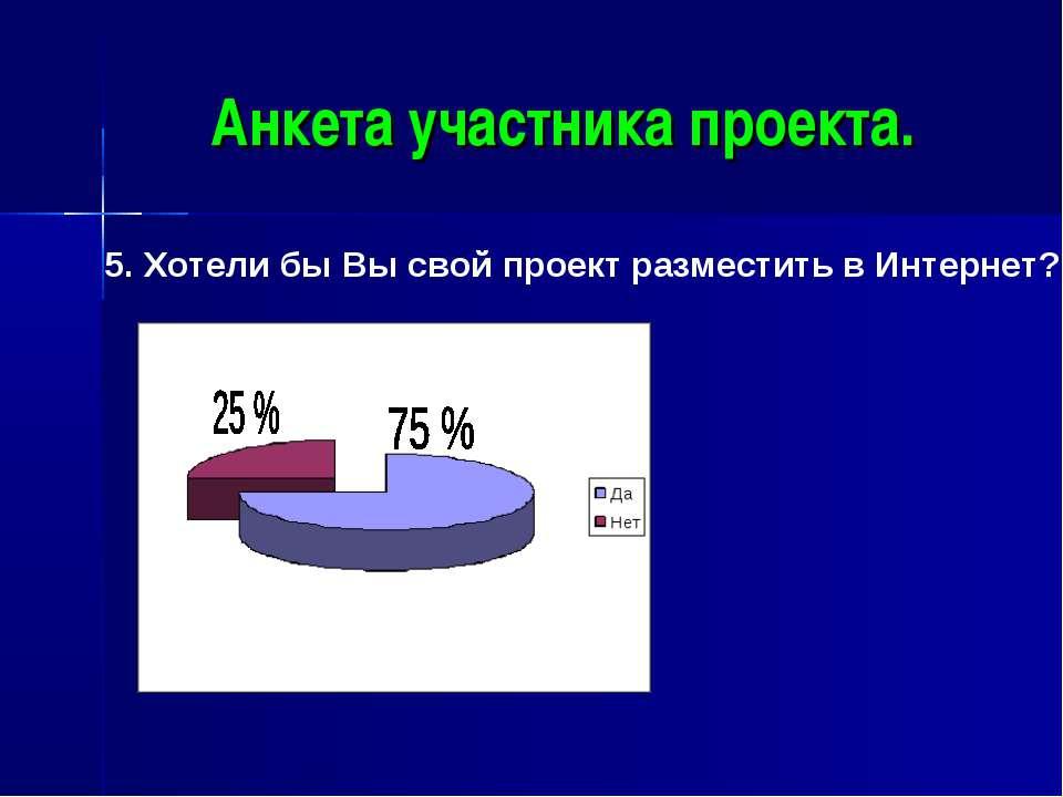 Анкета участника проекта. 5. Хотели бы Вы свой проект разместить в Интернет?