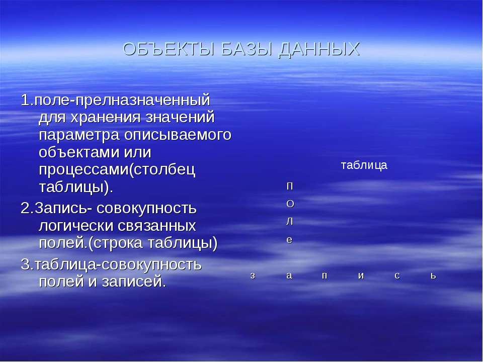 ОБЪЕКТЫ БАЗЫ ДАННЫХ 1.поле-прелназначенный для хранения значений параметра оп...