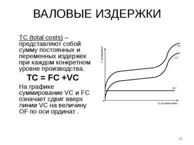 ВАЛОВЫЕ ИЗДЕРЖКИ ТС (total costs) – представляют собой сумму постоянных и пер...