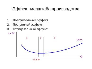 Эффект масштаба производства Положительный эффект Постоянный эффект Отрицател...