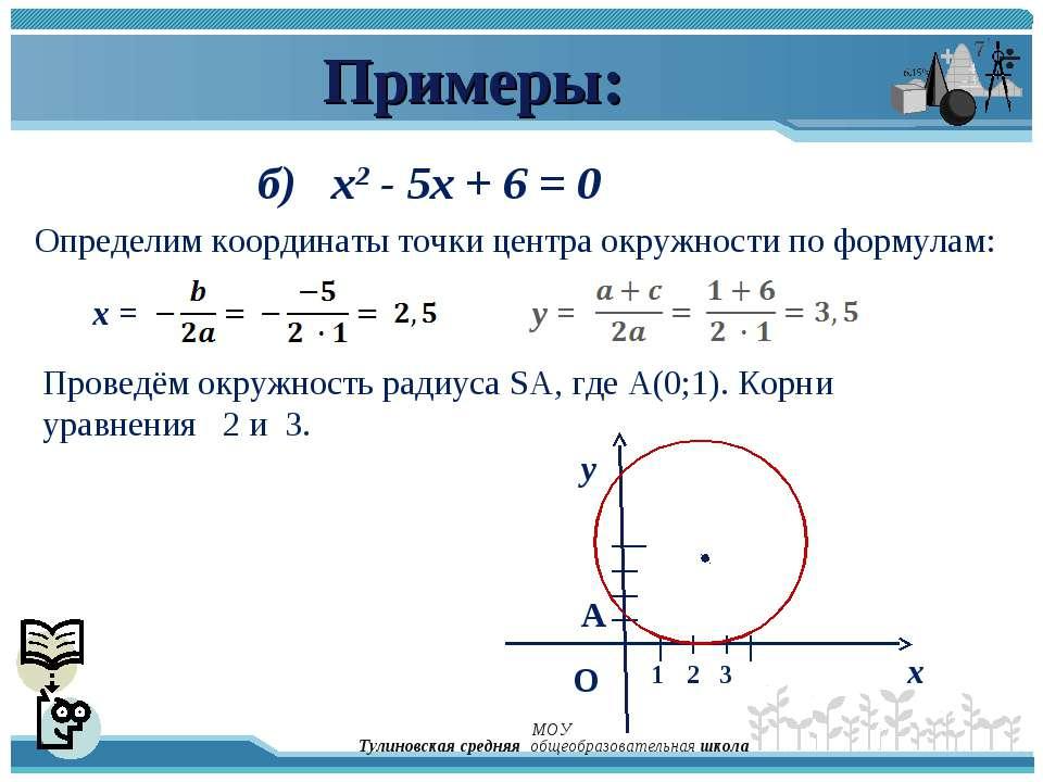 Примеры: б) x2 - 5x + 6 = 0 Определим координаты точки центра окружности по ф...