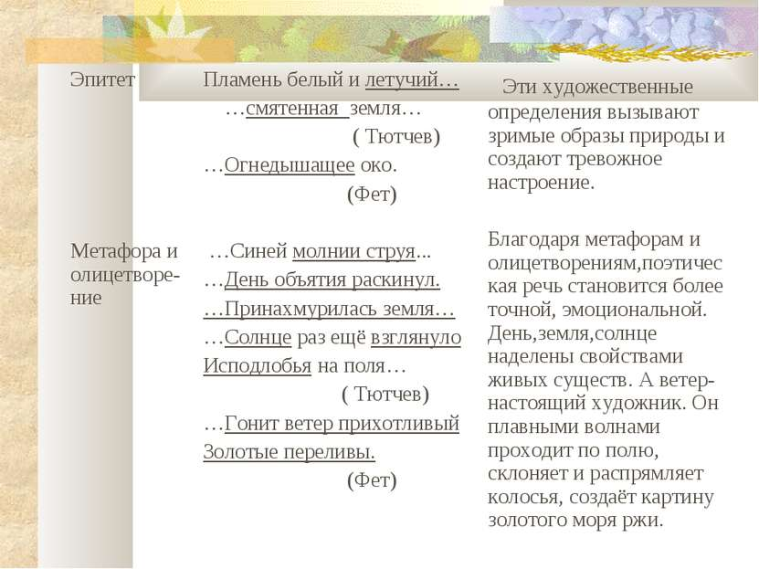 ebook Москва, или исторический