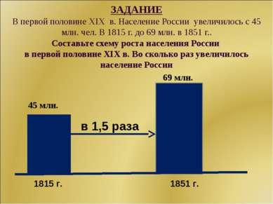 ЗАДАНИЕ В первой половине XIX в. Население России увеличилось с 45 млн. чел. ...