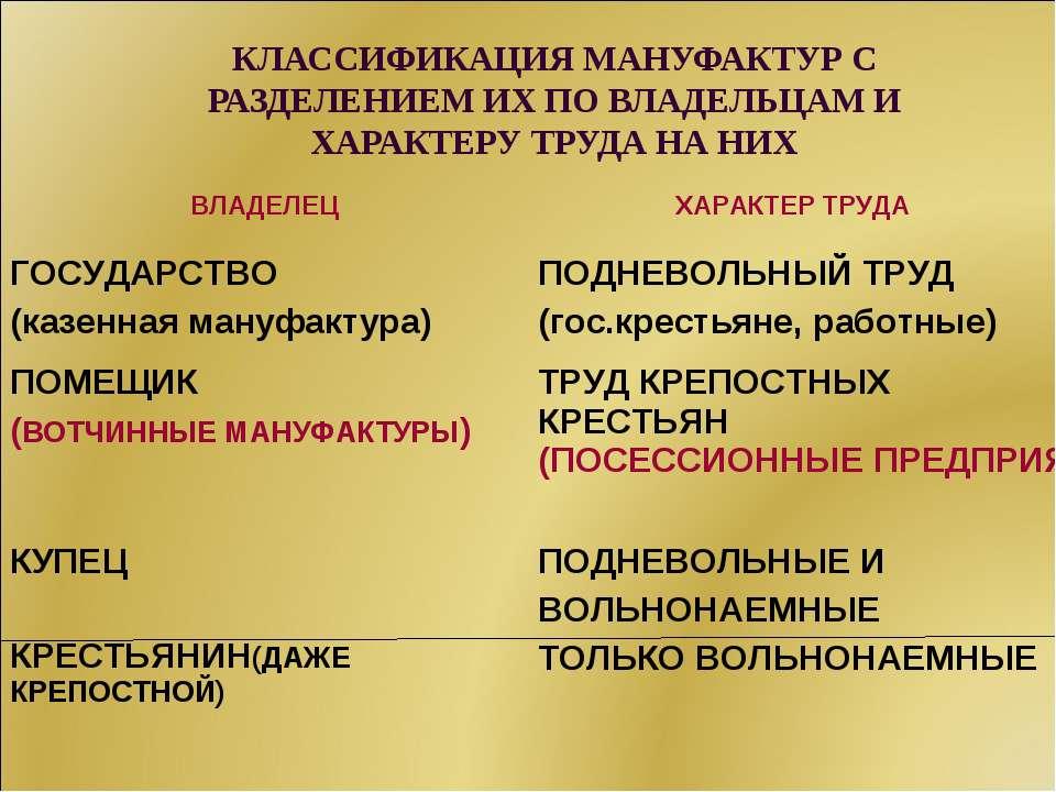 КЛАССИФИКАЦИЯ МАНУФАКТУР С РАЗДЕЛЕНИЕМ ИХ ПО ВЛАДЕЛЬЦАМ И ХАРАКТЕРУ ТРУДА НА ...