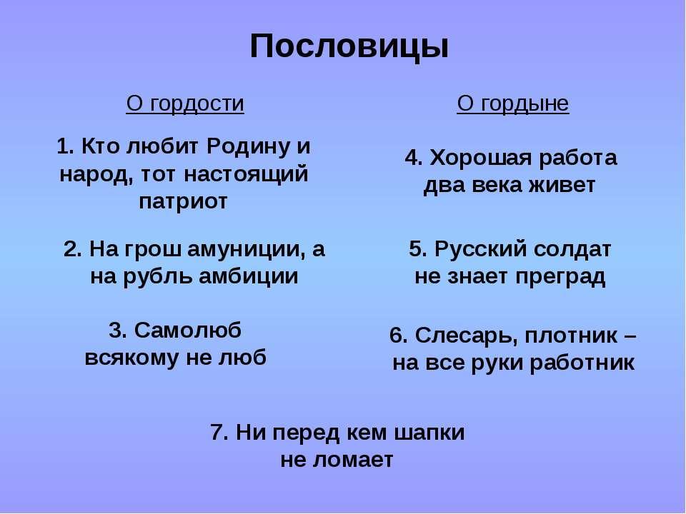 Пословицы 1. Кто любит Родину и народ, тот настоящий патриот 5. Русский солда...
