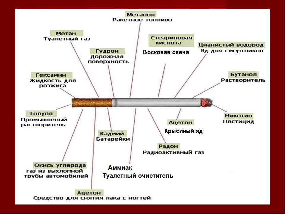 Книга алана карра легкий способ бросить курить 54 стр