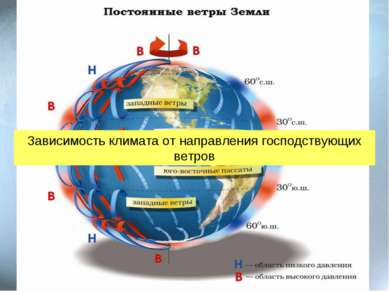 Зависимость климата от направления господствующих ветров