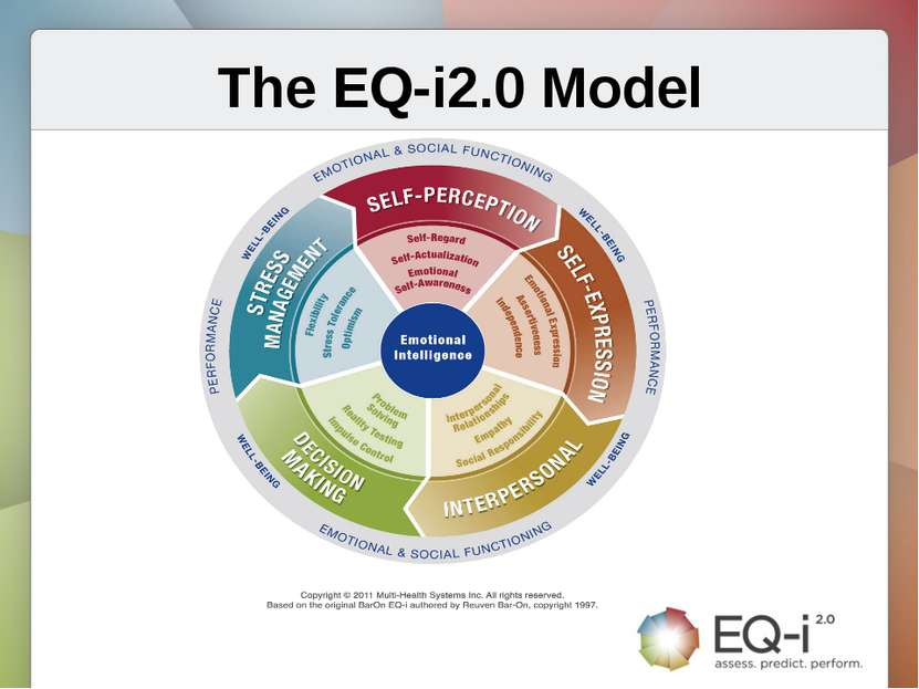 The EQ-i2.0 Model