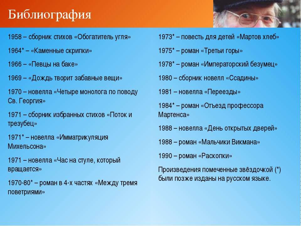 1958 – сборник стихов «Обогатитель угля» 1964* – «Каменные скрипки» 1966 – «П...