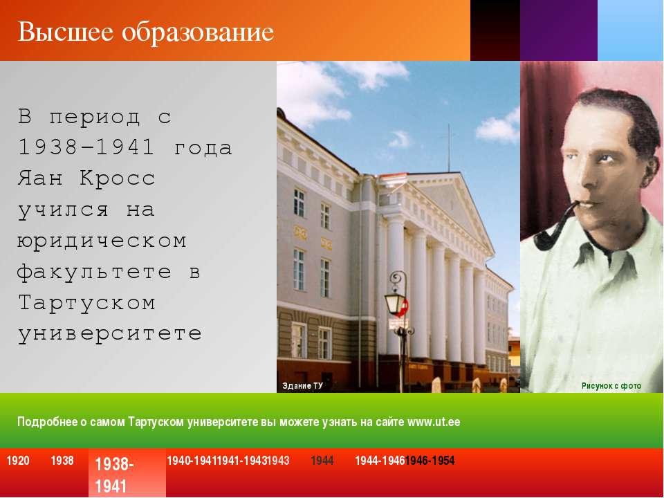 1938 1920 Высшее образование В период с 1938-1941 года Яан Кросс учился на юр...