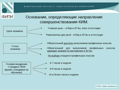 Основания, определяющие направления совершенствования КИМ. Главная цель – отб...