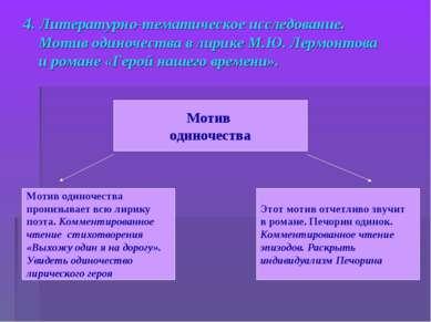 4. Литературно-тематическое исследование. Мотив одиночества в лирике М.Ю. Лер...