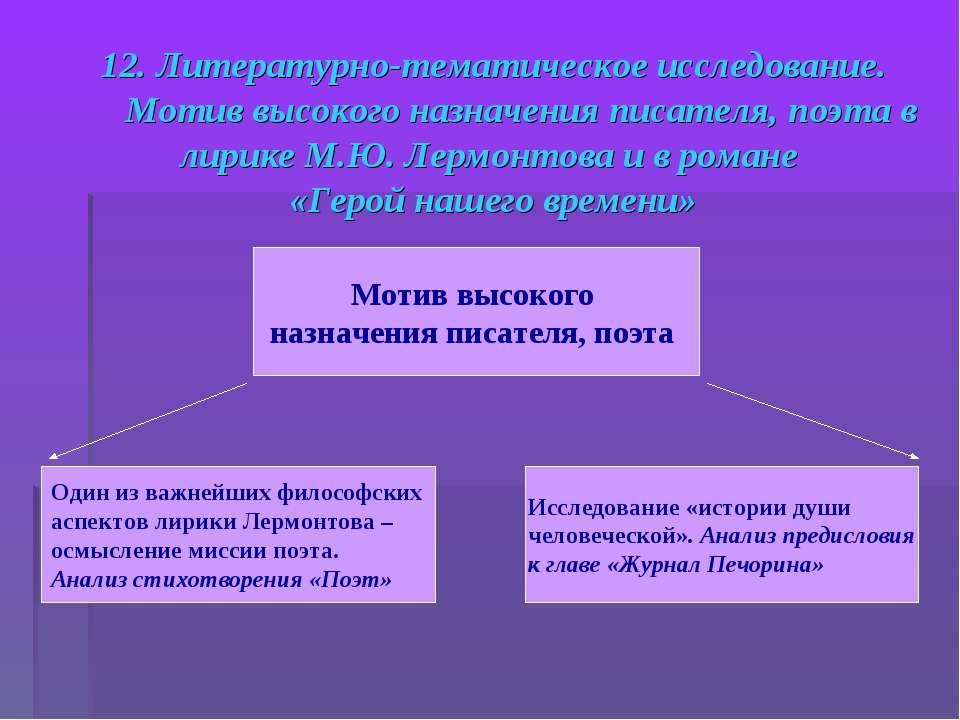 12. Литературно-тематическое исследование. Мотив высокого назначения писателя...