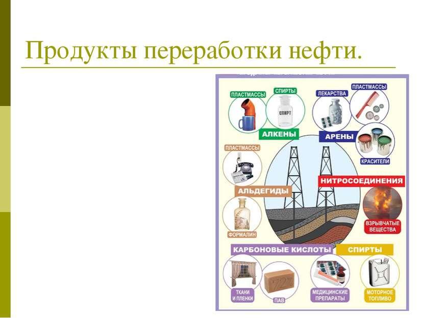 Продукты переработки нефти.
