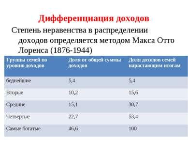 Дифференциация доходов Степень неравенства в распределении доходов определяет...