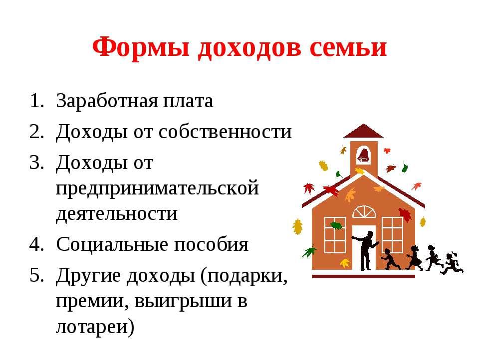 Формы доходов семьи Заработная плата Доходы от собственности Доходы от предпр...