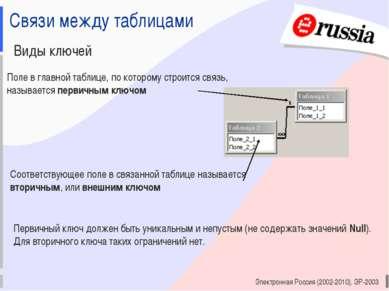 Электронная Россия (2002-2010), ЭР-2003 Связи между таблицами Виды ключей Пол...