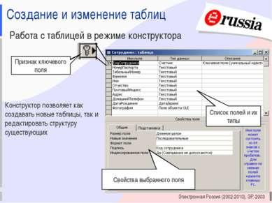Электронная Россия (2002-2010), ЭР-2003 Создание и изменение таблиц Работа с ...