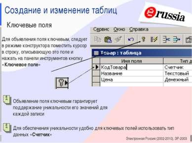 Электронная Россия (2002-2010), ЭР-2003 Создание и изменение таблиц Ключевые ...