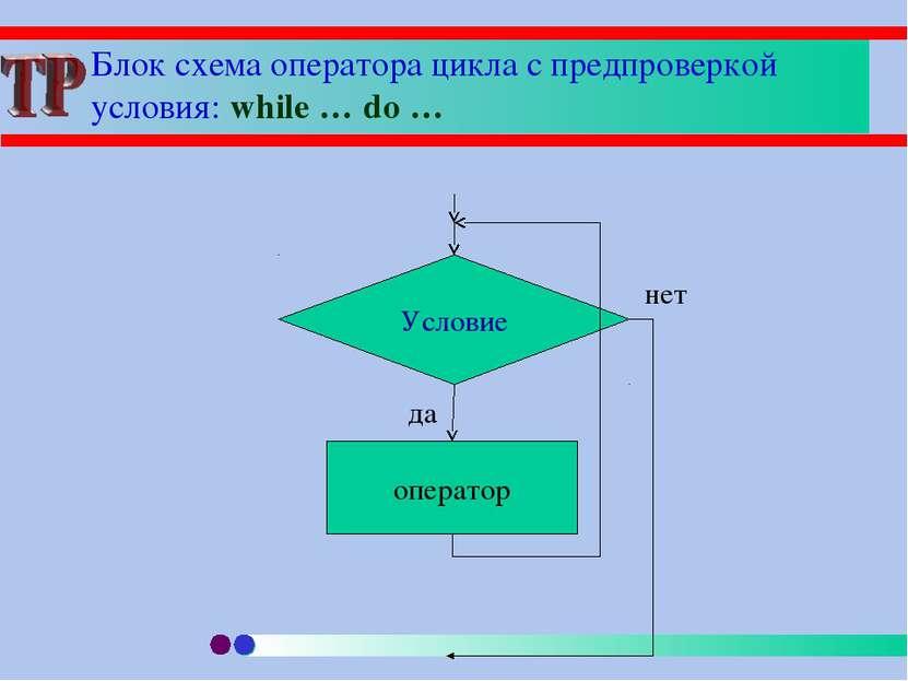 Блок схема оператора цикла с предпроверкой условия: while … do … Условие опер...