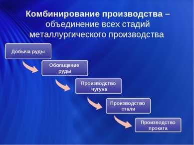 Комбинирование производства – объединение всех стадий металлургического произ...