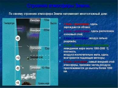 Строение атмосферы Земли. По своему строению атмосфера Земли напоминает много...