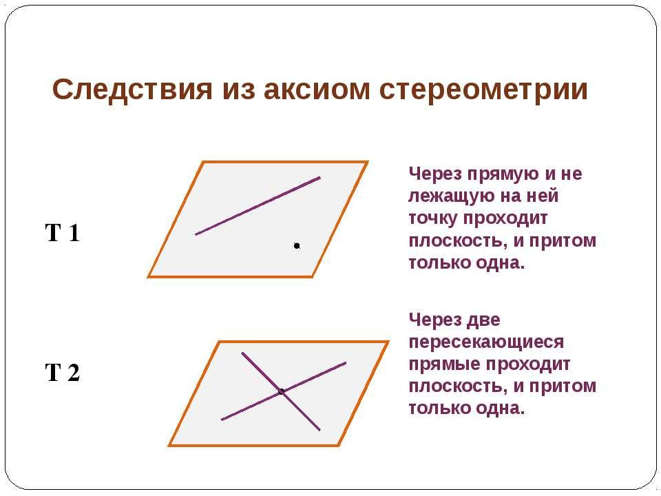 Следствия из аксиом стереометрии Через прямую и не лежащую на ней точку прохо...