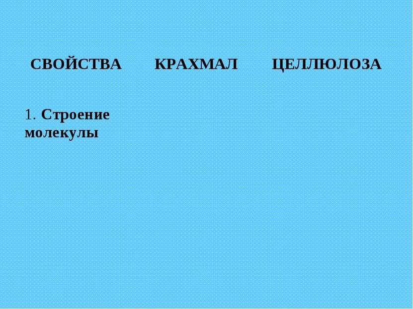 СВОЙСТВА КРАХМАЛ ЦЕЛЛЮЛОЗА 1. Строение молекулы