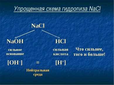 Упрощенная схема гидролиза NaCl NaCl NaOH HCl сильное основание сильная кисло...