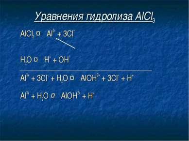 Уравнения гидролиза АlСl3 АlСl3 ↔ Аl3+ + 3Сl– Н2O ↔ Н+ + ОН– ________________...