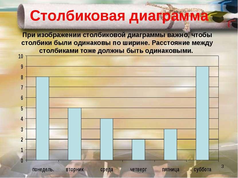 * Столбиковая диаграмма При изображении столбиковой диаграммы важно, чтобы ст...