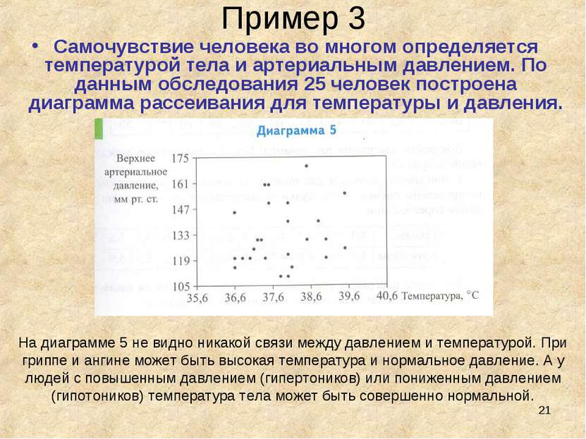 * Пример 3 Самочувствие человека во многом определяется температурой тела и а...