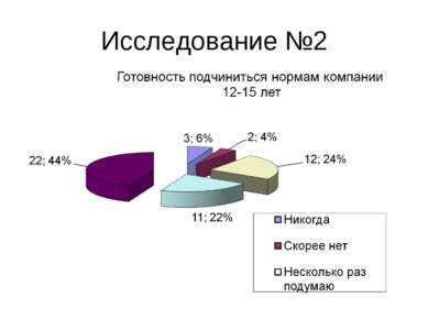 Исследование №2