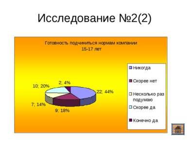 Исследование №2(2)