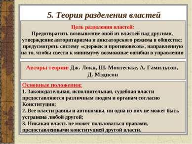 5. Теория разделения властей Цель разделения властей: Предотвратить возвышени...
