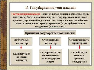 4. Государственная власть Государственная власть - один из видов власти в общ...