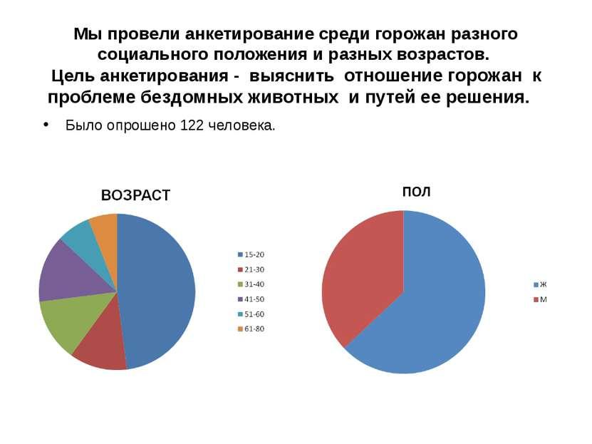 Мы провели анкетирование среди горожан разного социального положения и разных...