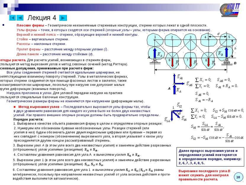 Лекция 4 Плоские фермы – Геометрически неизменяемые стержневые конструкции, с...