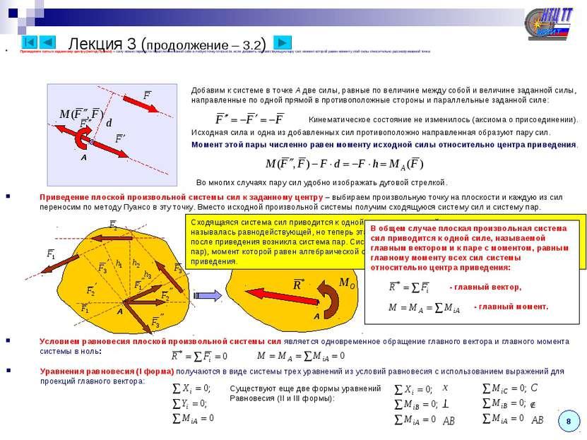Лекция 3 (продолжение – 3.2) Приведение силы к заданному центру (метод Пуансо...