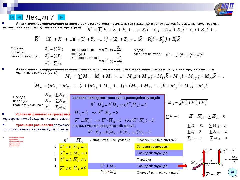 Лекция 7 Условием равновесия пространственной произвольной системы сил являет...